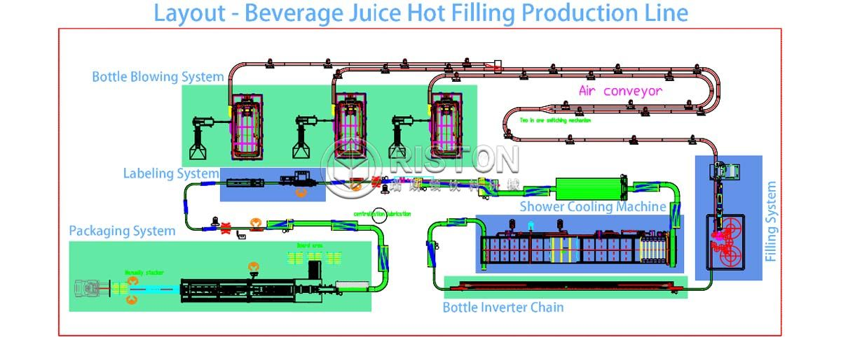 Pet Juice Filling Line